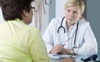 Изменение внешнего вида и функций яичников в период менопаузы