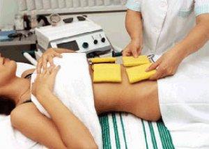Физиотерапия при воспалении